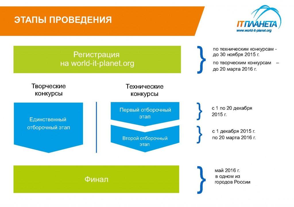 IT-Planet_2015-16_Страница_07
